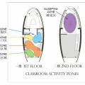 diagram 120x120 China Dalian Preschool Design by Debbas Architecture