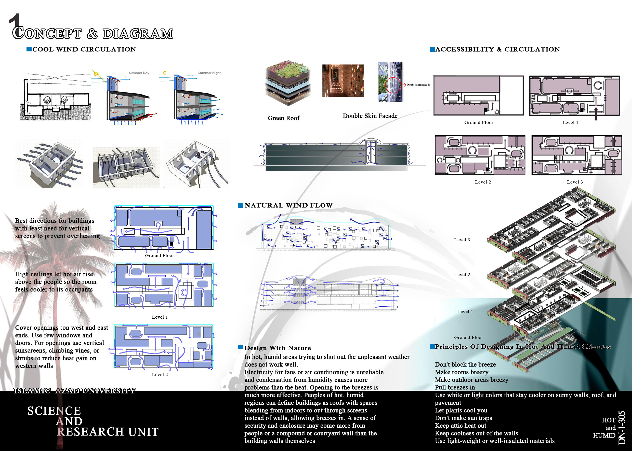 Islamic Azad University Science And Reserch Unit – Competition